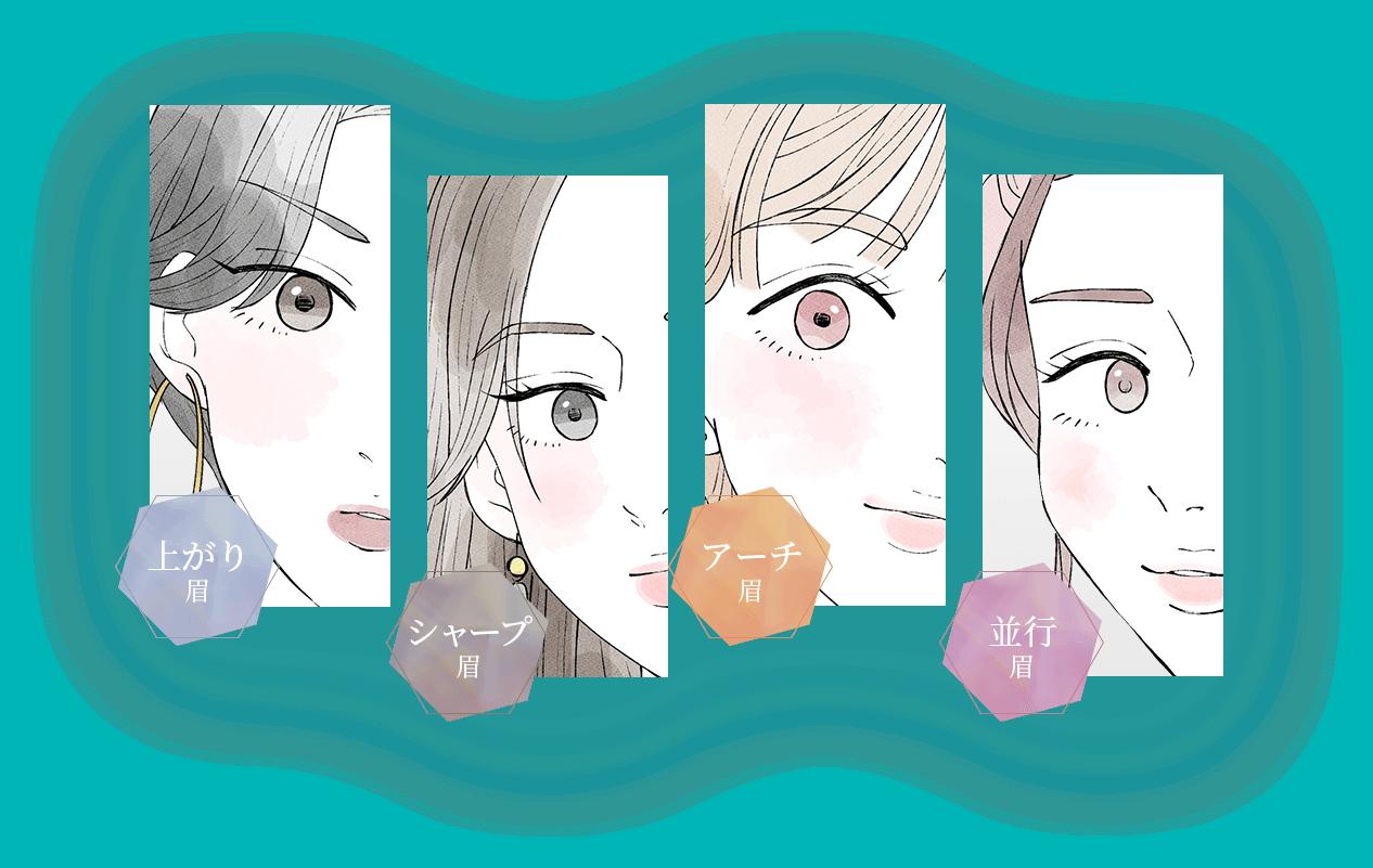 上がり眉/シャープ眉/アーチ眉/並行眉